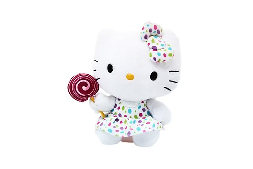 Hello Kitty: Tracing Back Her Evolution